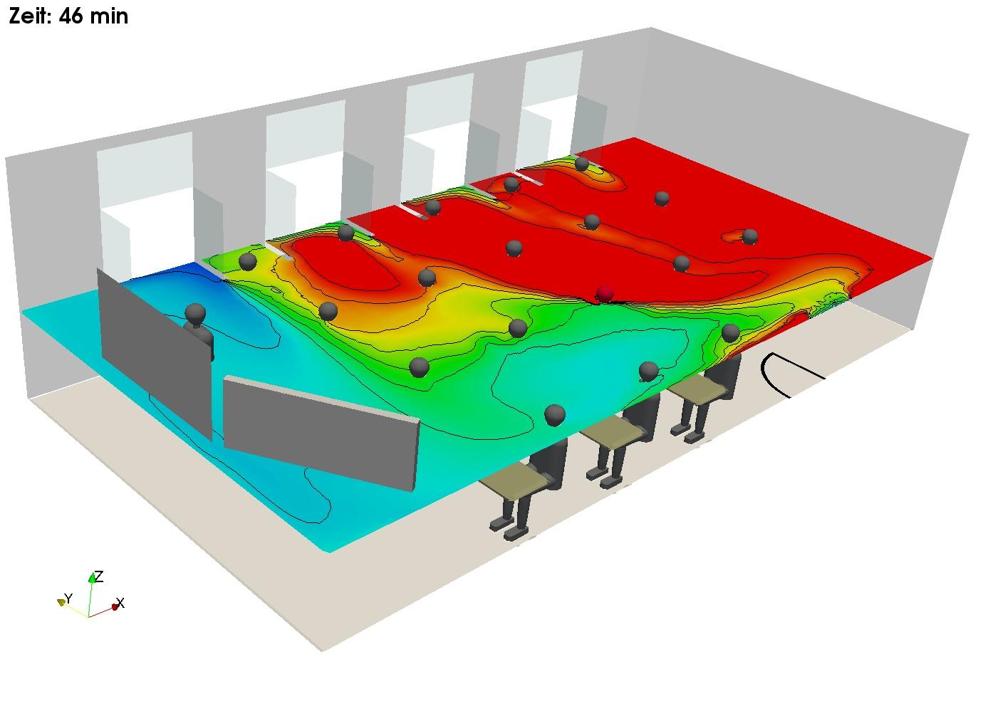 Keyvisual von Virtuelle Produktentwicklung und virtuelles Testen (Bildquelle: Steinbeis Forschungszentren Virtual Testing und Flow Analysis)